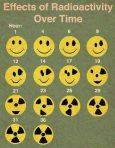 radiation effects over time smiles