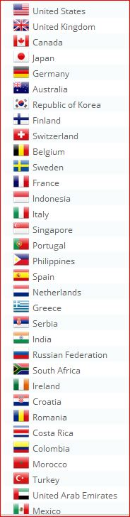 aafn  countries  july 27 2013
