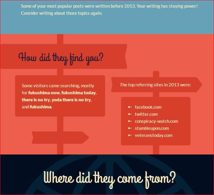 AAFN 2013 ANNUAL REPORT