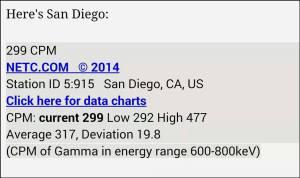 San Diego  August 20 2014