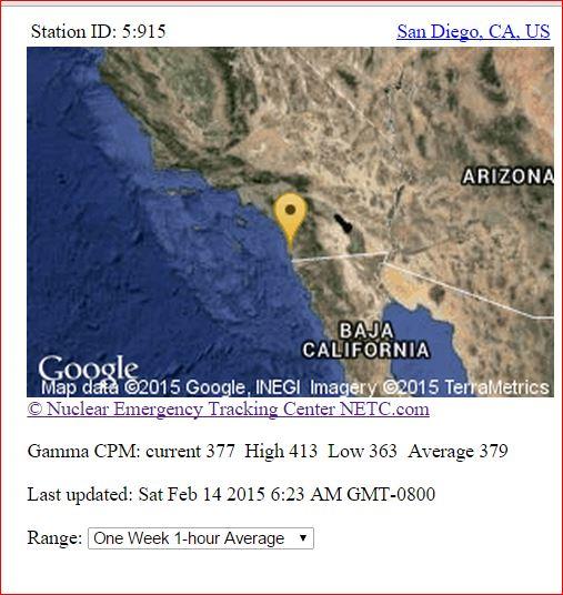 San Diego  2 14 2015  netc