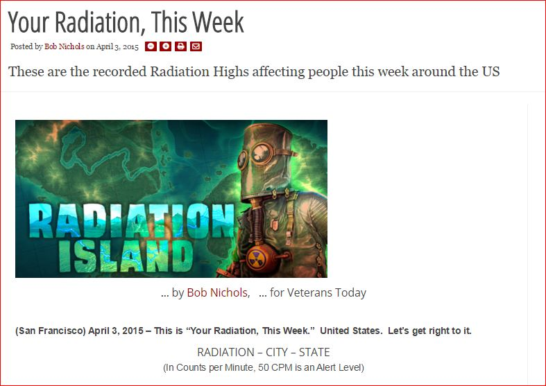 Your Radiation This Week