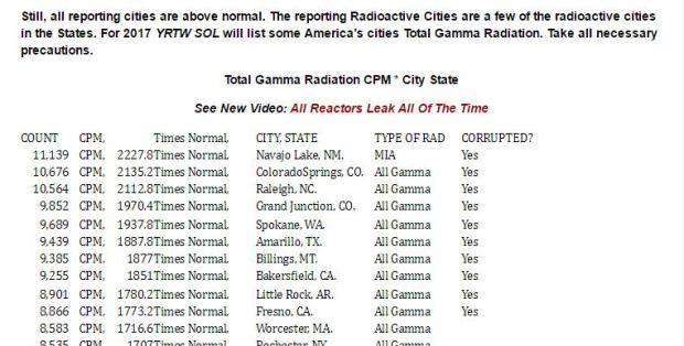 excerpt-yrtw-sol-3-and-4-gamma-radiation-report